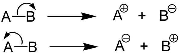 Key Difference - Fission vs Fragmentation