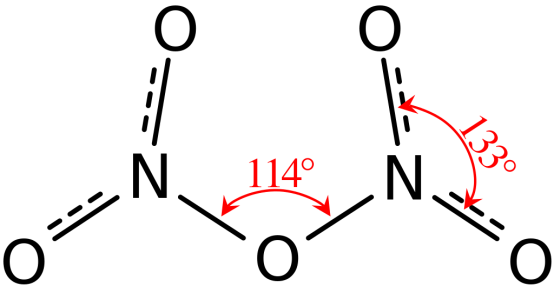 Difference Between Nitrogen Monoxide and Dinitrogen Pentoxide