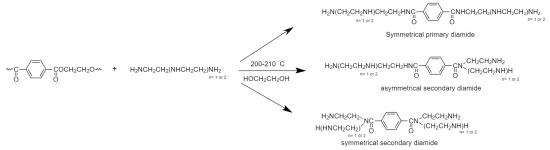 Key Difference - Solvolysis vs Aminolysis
