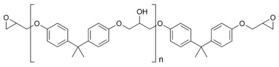Key Difference - Prepolymer vs Oligomer