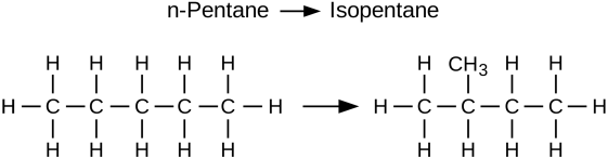 Difference Between Isomerization and Aromatization