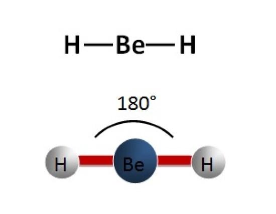 Key Difference - Shape vs Geometry of a Molecule
