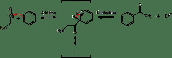 Key Difference - O Acylation vs N Acylation