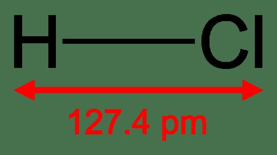 Key Difference - Binary Acids vs Polyatomic Acids