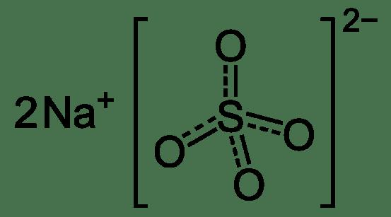 Key Difference - Glauber Salt vs Common Salt