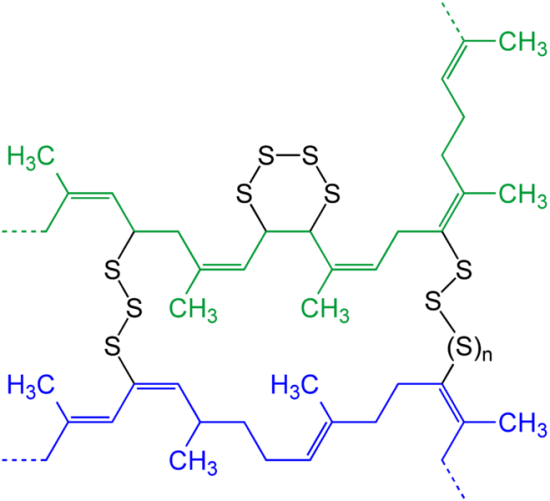 Difference Between Physical and Chemical Cross Linking