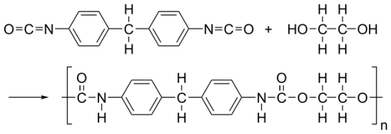 Difference Between Polyurethane Urethane and Varathane