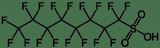 PFOA and PFOS - Difference