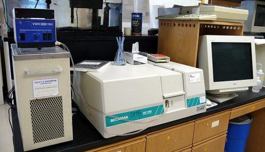 Atomic Absorption Spectroscopy and UV Visible Spectroscopy - Comparison