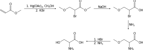 Cysteine and Serine - Side by Side Comparison