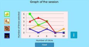Digest Inntake Graph