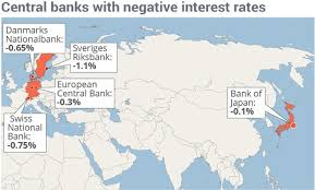 Central Banks with Negative Interest Rates