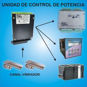 Unidad de control de potencia PV2