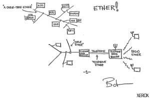 DigiBarn Diagrams: Actual Original Sketch of the Ether