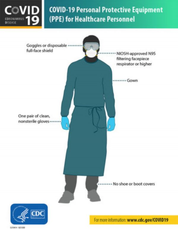 "Coronavirus EM Physician: ""Help us get Personal Protective Equipment"""