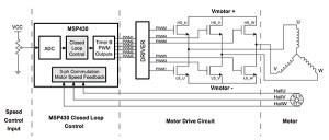 Brushless Dc Motor Winding Diagram  impremedia