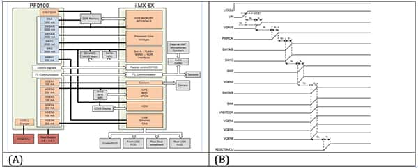 Diagram of NXP MMPF0100 power management SoC (click for full-size)