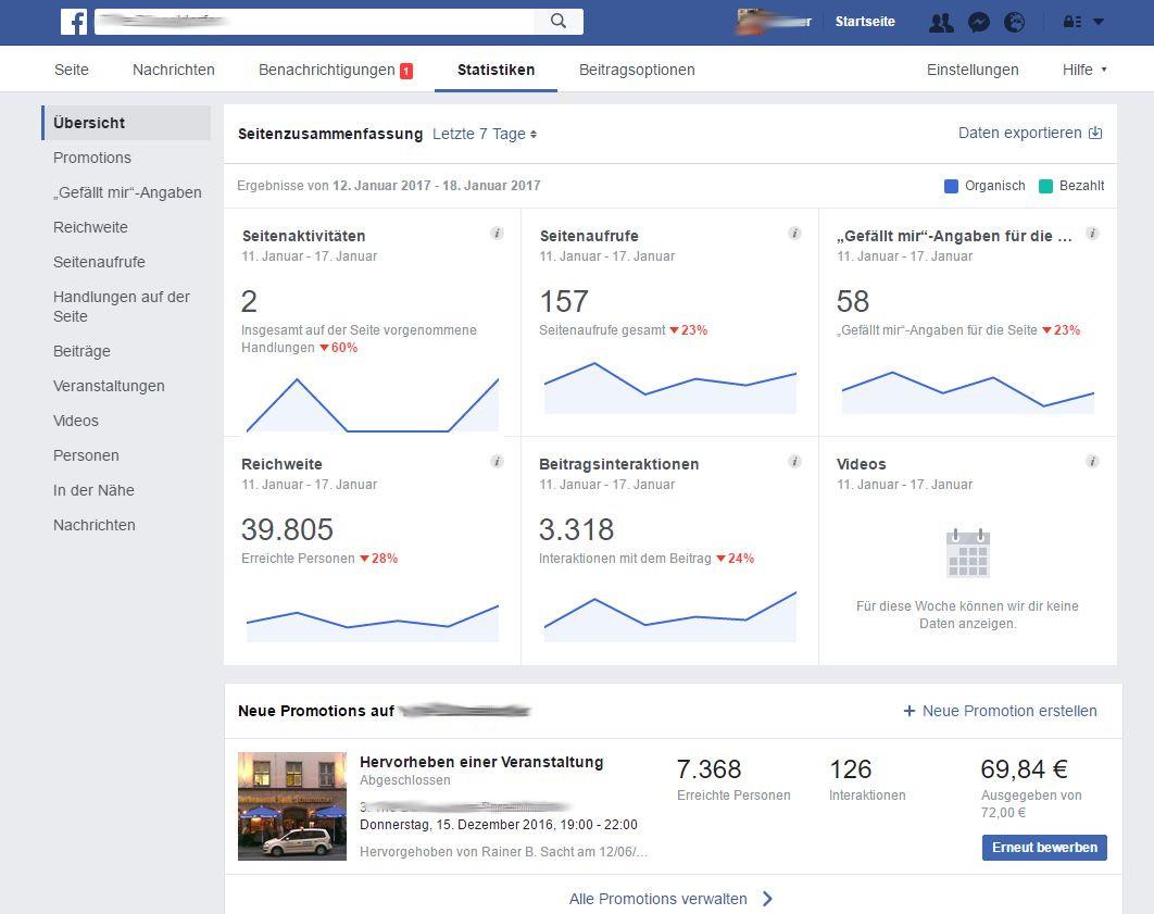 5 Facebook-Mythen, die Seitenbetreiber verunsichern könnten