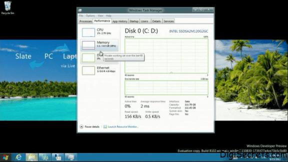 Windows 8 Task Manager - Performance