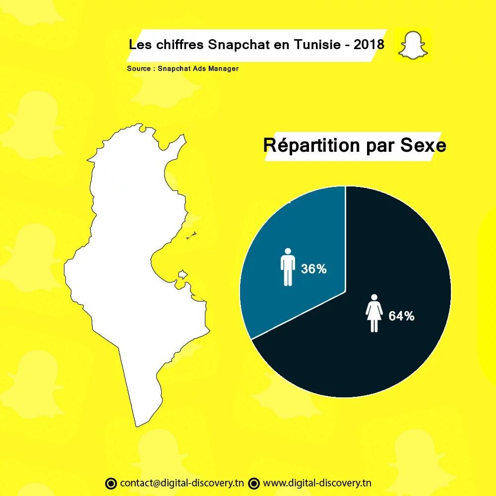 Snapchat tunisie 2018 sexe