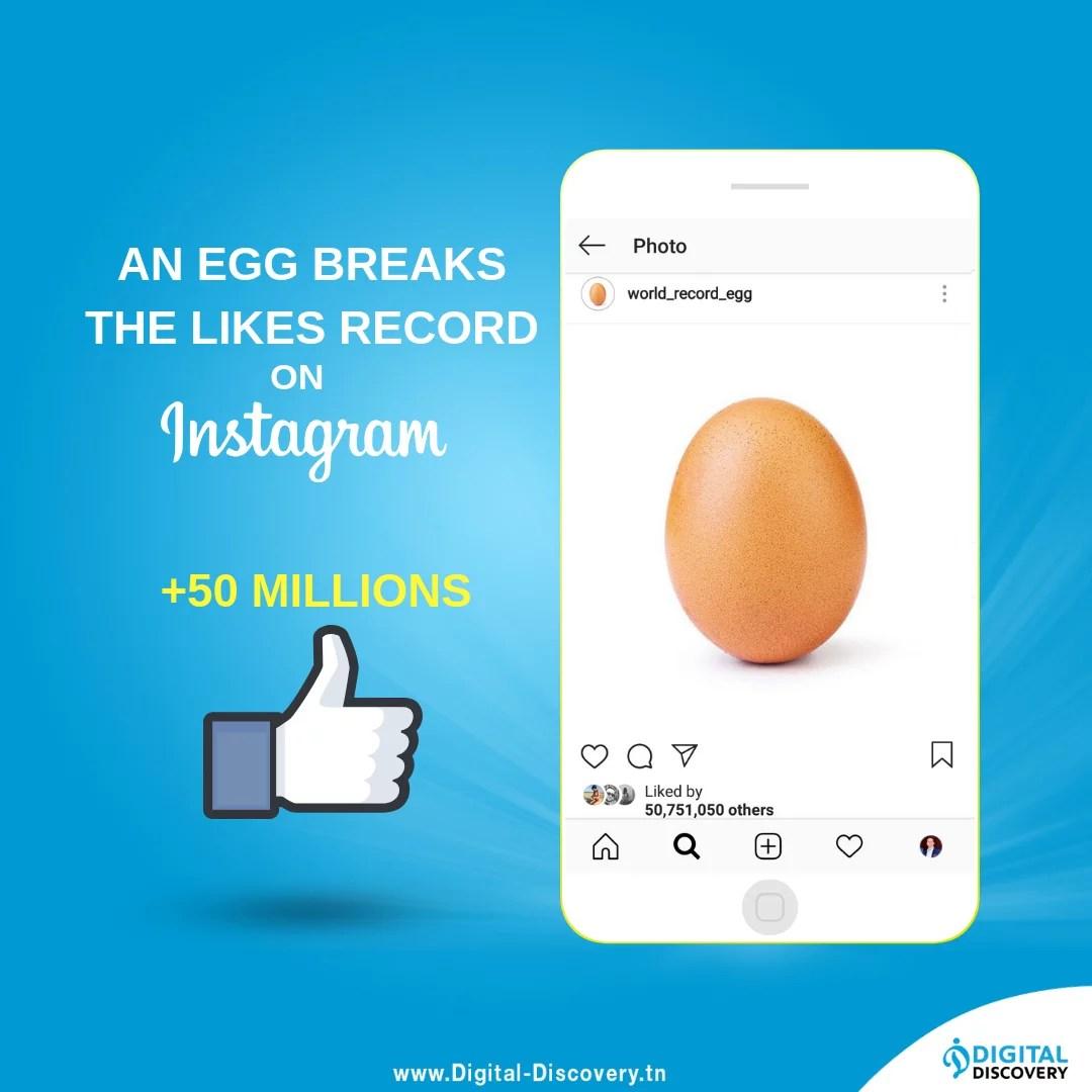 Egg instagram likes record