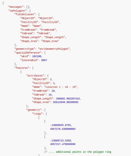 JSON response from the Esri API