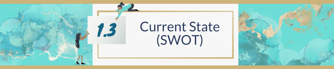 1.3 Current State (SWOT)