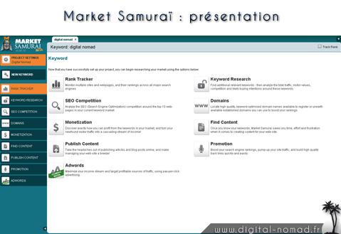 Market Samurai : vue globale