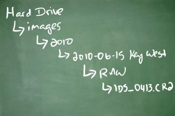 chalkboardFiles.jpg