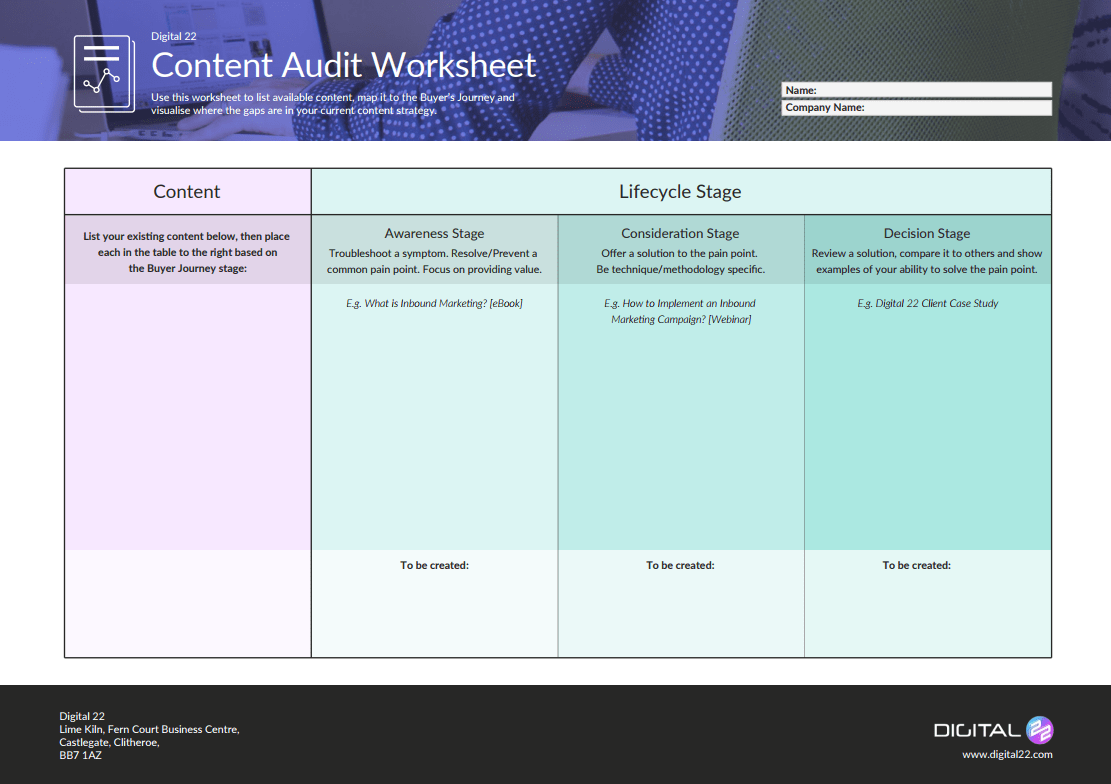 How To Do A Content Audit For Inbound Free Template