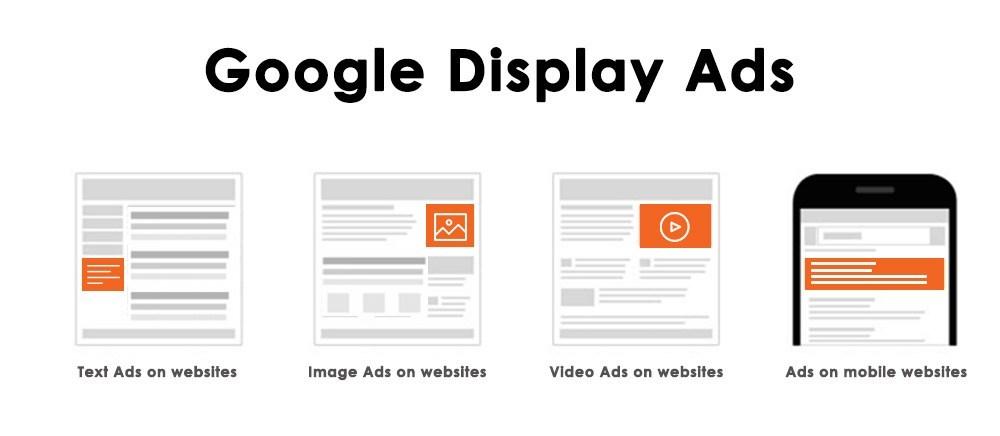 Hiểu rõ về khái niệm Google Display Network