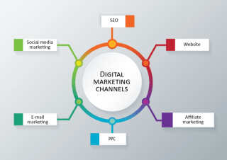 kenh-digital-marketing