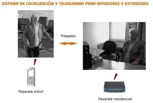 Telegerontologia UDC