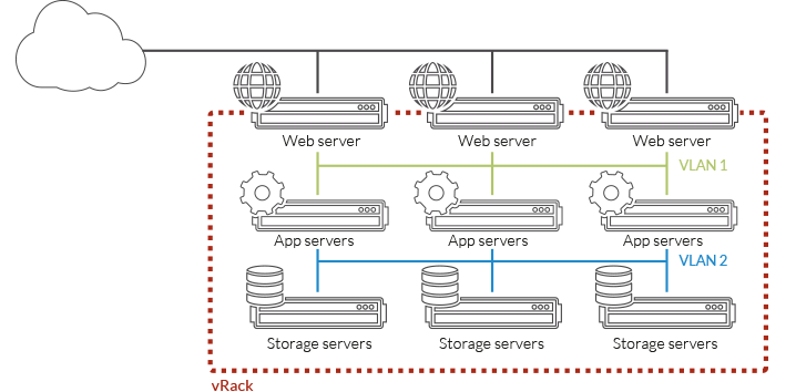 schema-vlan-digitalberg