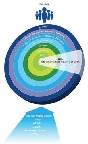 Importance of Data Breach Prevention