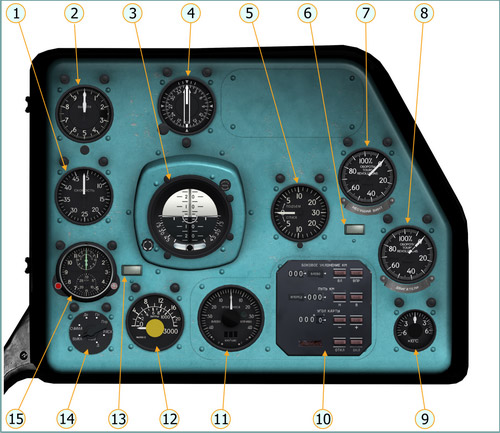 Right instrument panel (Pilot-Navigator)