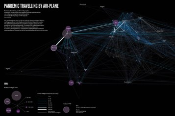 Pandemic travelling by air-plane- Dataviz project