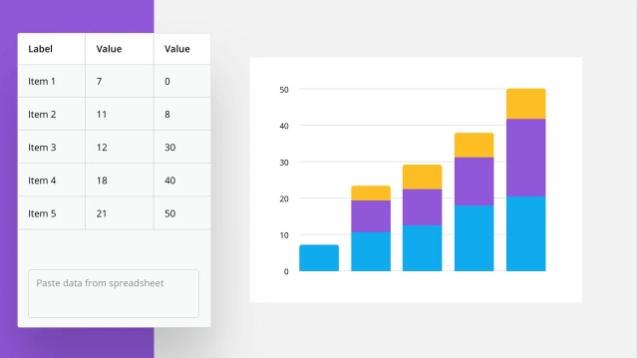 What's New in Canva 2.0: Stacked Bar Charts
