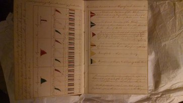Capt. John Conn Day Signal Book. Example-02