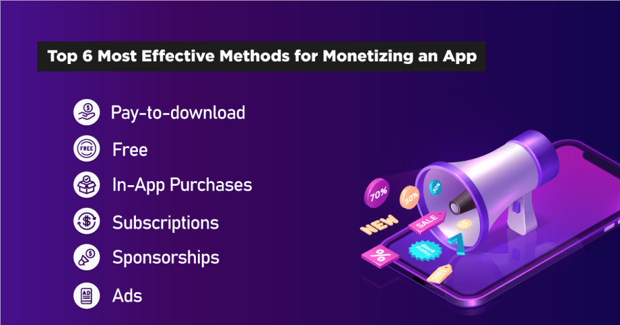 Top-6-Most-Effective-Methods-for-Monetizing-an-App.png