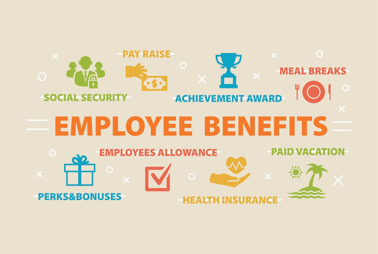 12 Types Of Employee Benefits Every Hr Practitioner Should
