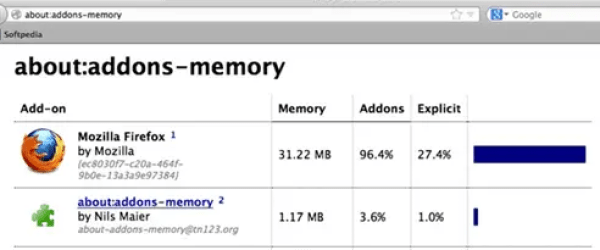 firefox-addon-memory-640-250