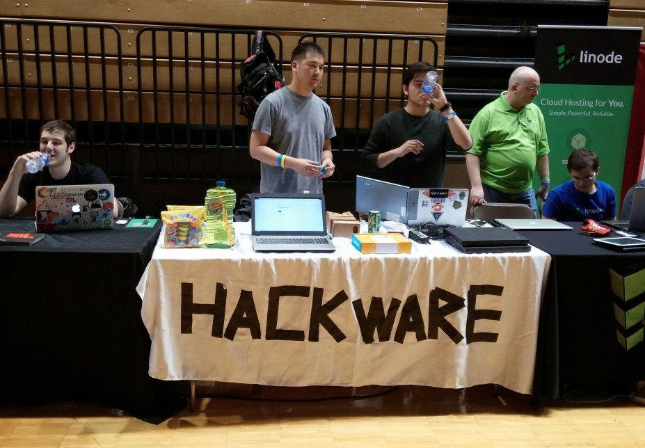 hackware