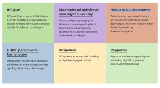 Digital praksis i barnehagen