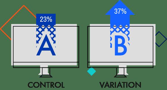 Conversion Based Online Marketing Campaign Optimization Image