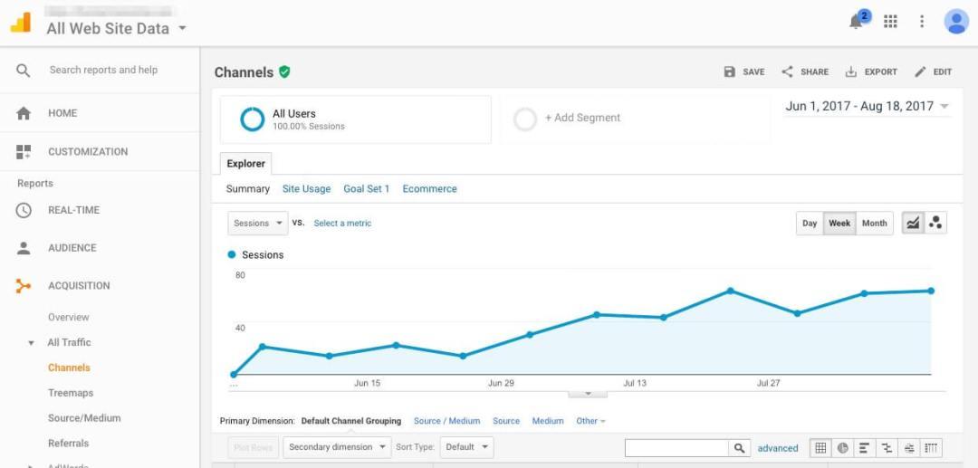 Google analytics for law firm digital marketing