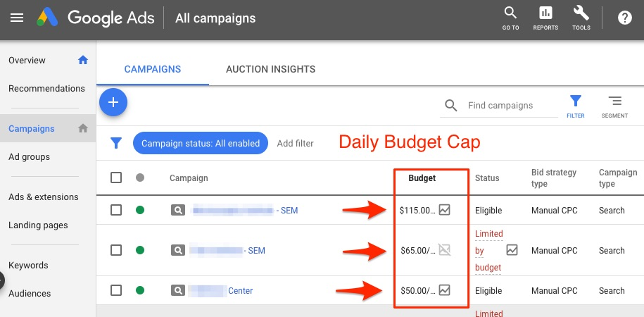 Google Daily budgets and how much does google advertising cost