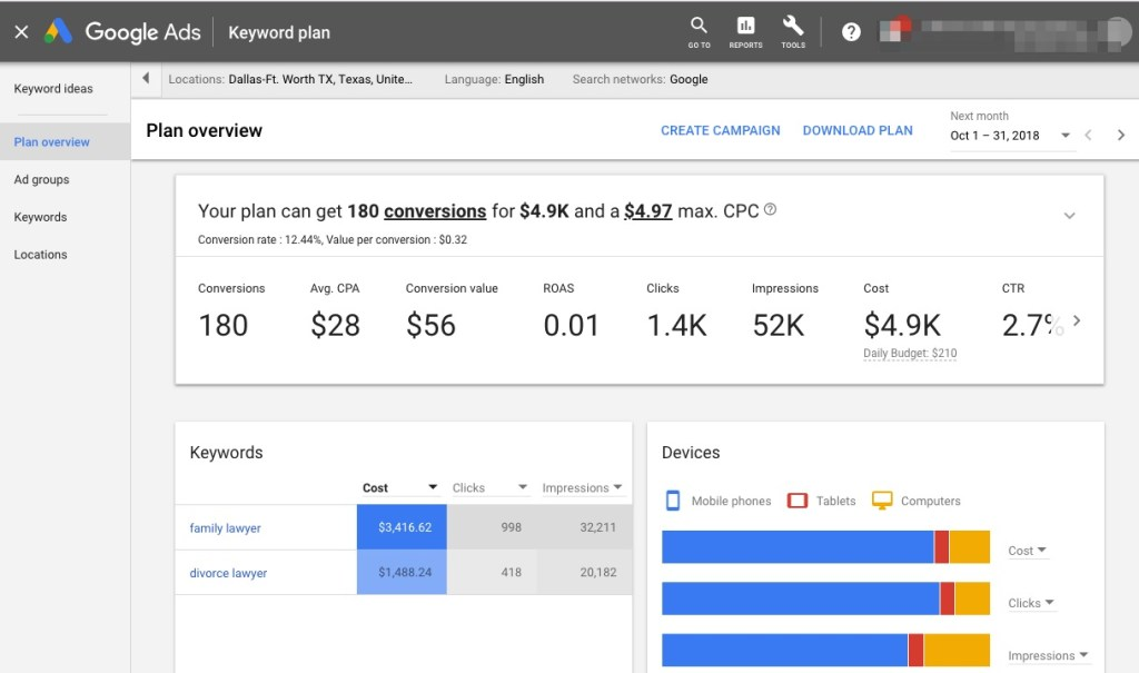 How Much Does Google Advertising Cost? Google Keyword Planner