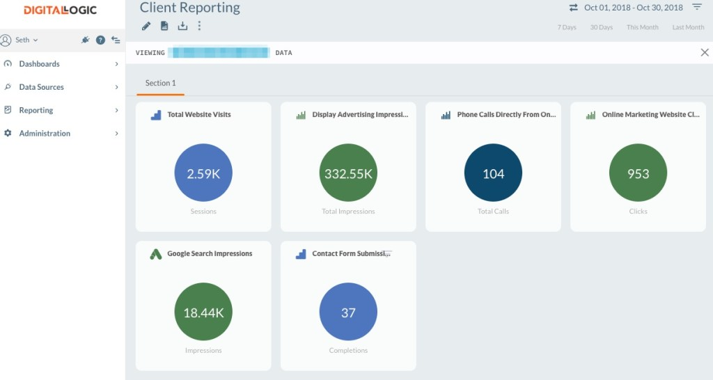 lawyer lead generation services and PPC for lawyers report example from Digital Logic