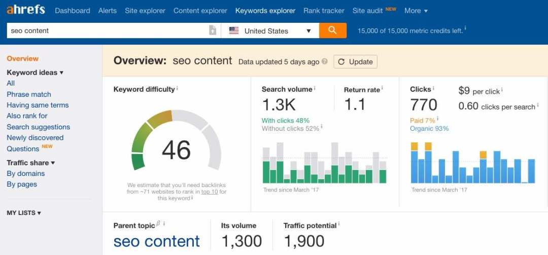 what is seo content screen shot from ahrefs keyword research tool